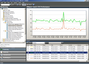 Demand Tech releases SCOM Management Pack for Performance Sentry VM